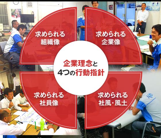 企業理念と4つの行動指針へ